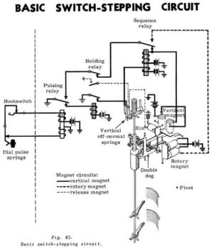Fabulous Telephone Switches Professor Mark Csele Wiring Digital Resources Dimetprontobusorg