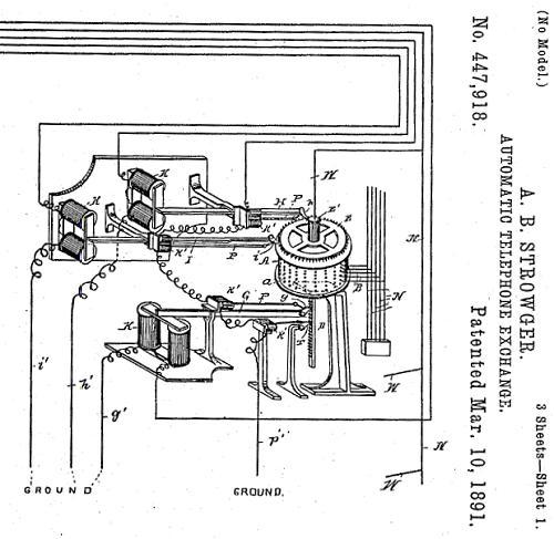 Telephone Switches | Professor Mark Csele on