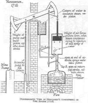 The Newco Steam Engine | Professor Mark Csele